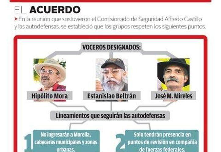 Estos son los términos generales del trato reciente hecho entre autodefensas y el gobierno de Michoacán. (Milenio)