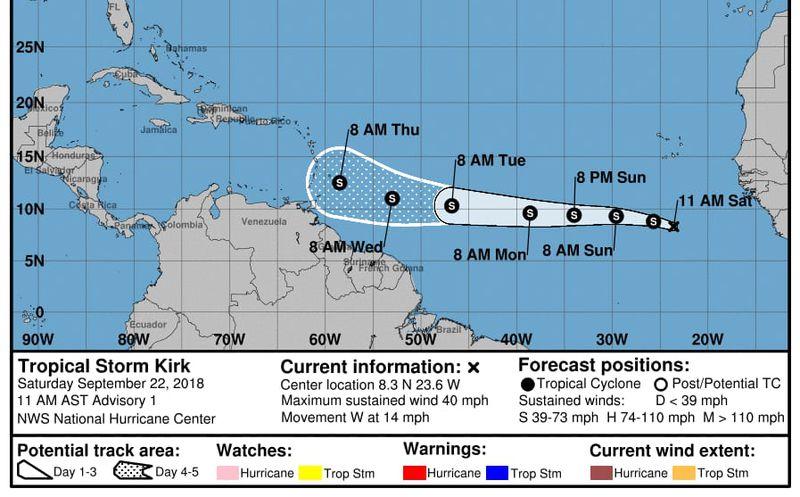 Tormenta tropical Kirk avanza rápidamente hacia el Caribe