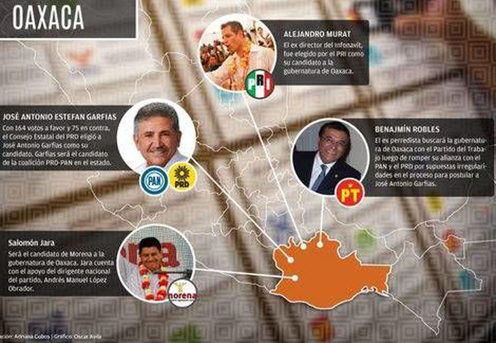 Un ambiente de calma se vive en la capital oaxaqueña previo al inicio de campaña de los candidatos al gobierno de la entidad. (Milenio Digital)