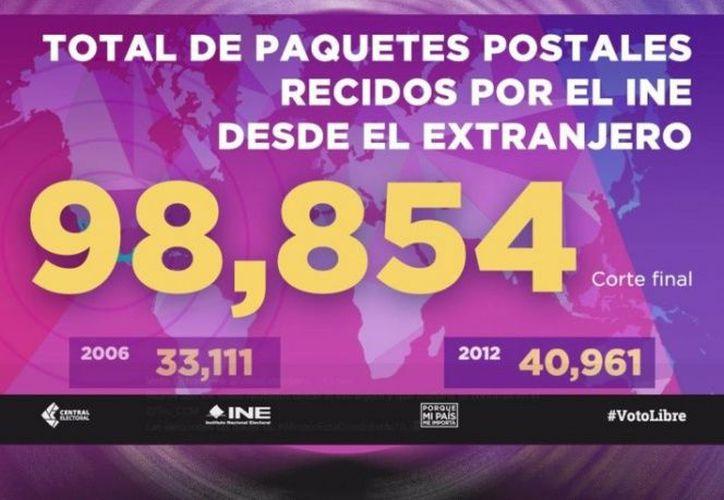 Conteo de votos de mexicanos residente en extranjero. (Foto: PREP)