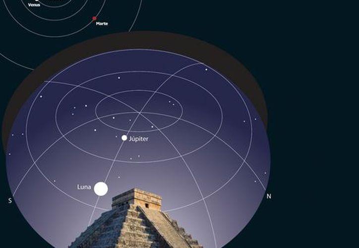 Alineación de los astros para el día 21 de diciembre. (Milenio)