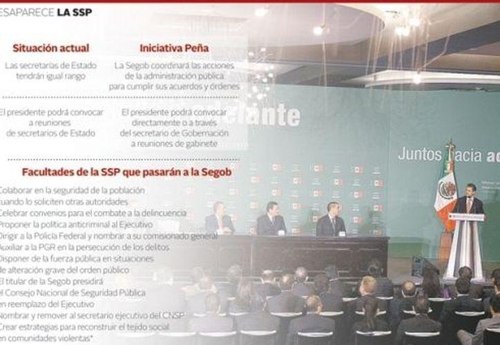 En la reestructura de la Segob se crea la Oficina de la Presidencia de la República. (Agencias)