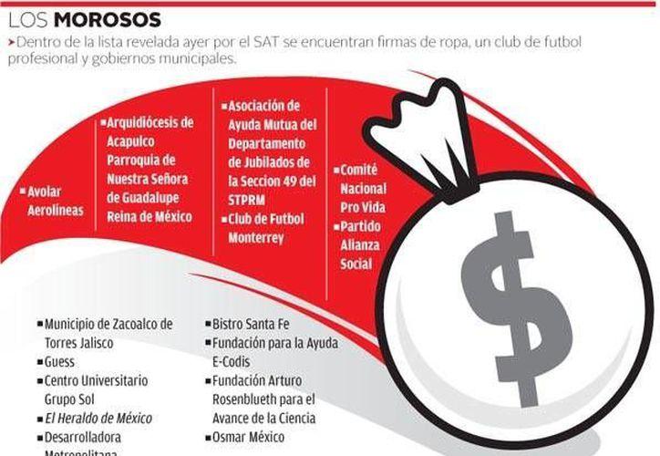 El Club de futbol Monterrey y el Diario El Heraldo son algunos de los integrantes de la lista negra del SAT. (Milenio)