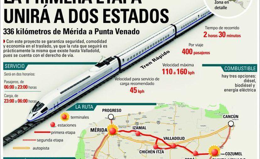 Originalmente, el Tren Transpeninsular llevaría pasajeros de Mérida a Q. Roo, aunque el movimiento de carga es una petición de los empresarios, señaló Zapata Bello. (SIPSE)