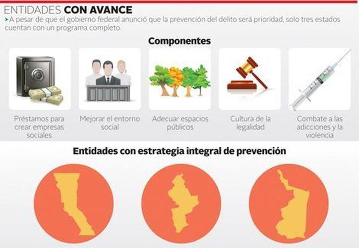 Los gobiernos de todo el país ya se comprometieron con Peña Nieto en su plan de prevención del delito, pero pocos cuentan con un programa completo. (Milenio)