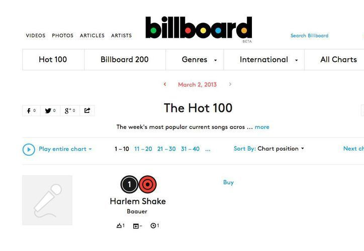 La viralidad de la canción contribuyó a su éxito en el afamado listado. (Foto: Bilboard)