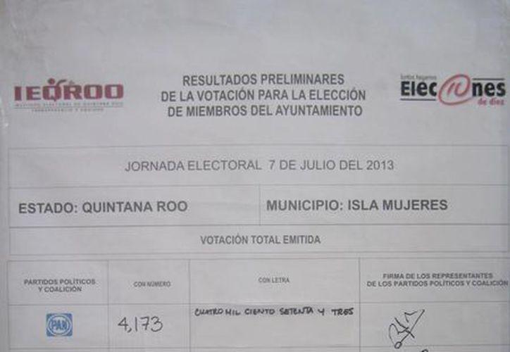 Resultados preliminares de la jornada electoral. (Lanrry Parra/SIPSE)