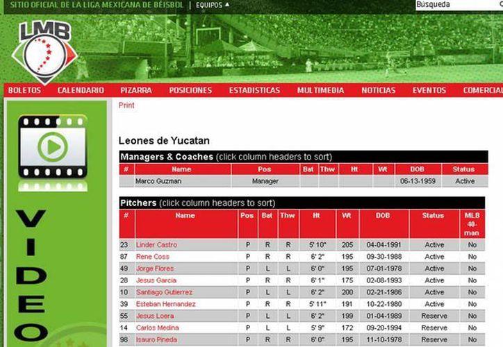 Captura de pantalla del sitio de internet de la LMB donde ya se toma a Guzmán como mánager de Leones de Yucatán.