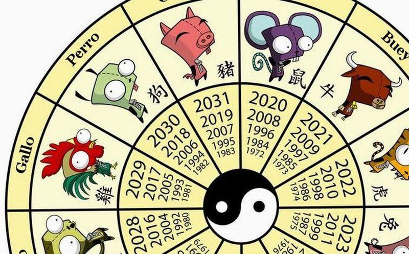 Resultado de imagen para horoscopo chino