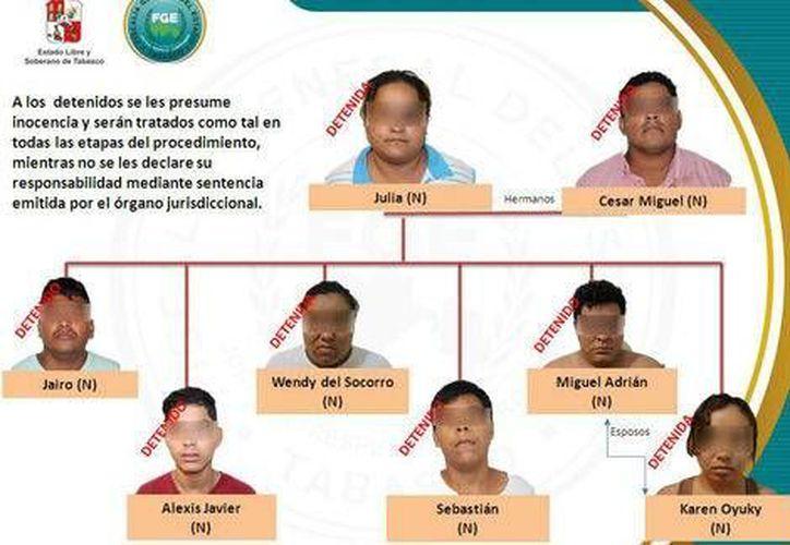 La Fiscalía explicó que los presuntos secuestradores exigían a los familiares de los migrantes fuertes sumas de dinero en dólares. (Fiscalía General de Tabasco)