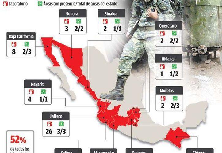 Zonas de Michoacán, Sonora, Baja California, Nayarit y Colima son de las más afectadas. (Milenio)