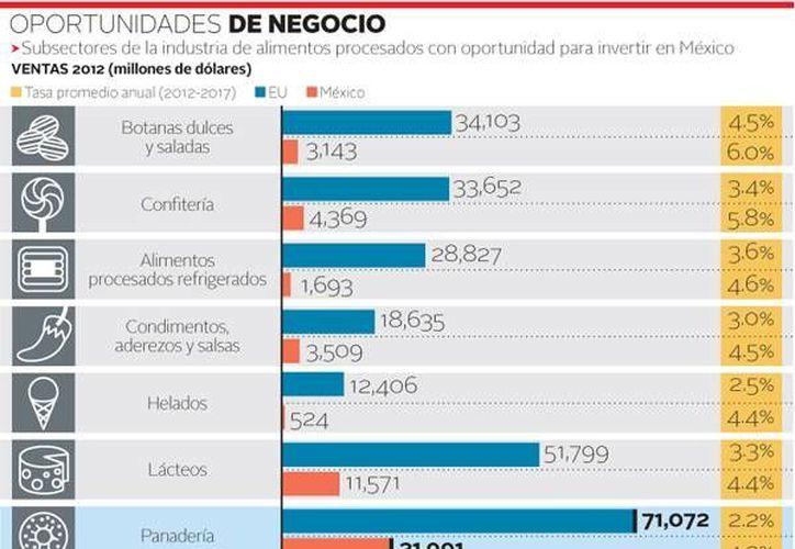 Nestlé inauguró la ampliación en Toluca de su fábrica de café, considerada la más grande del mundo. (Milenio)