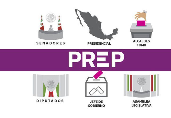 Los datos con los que se va nutriendo el PREP son los que se obtienen de las actas de escrutinio y cómputo. (Redacción)