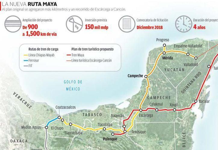 El Gobierno federal pondría 30 mil millones de pesos para la realización de este proyecto. (Milenio Novedades)