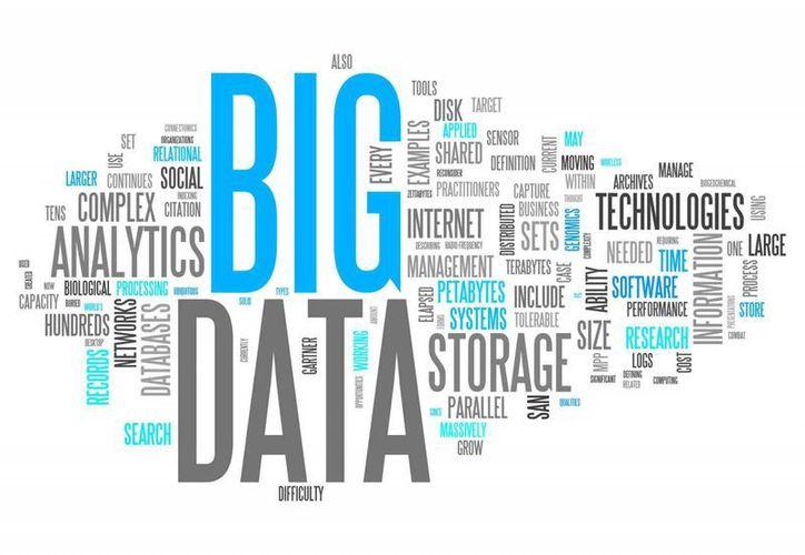 'Big Data', es la obtención, análisis e interpretación de enormes cantidades de datos. (Internet)