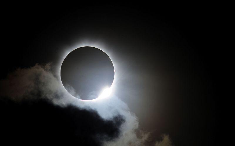 ¿Qué edad tendrás para el próximo eclipse total de sol?