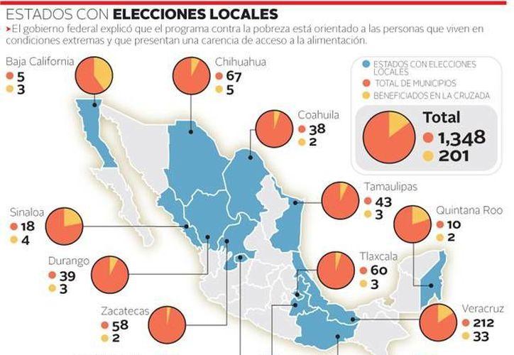 Las elecciones se realizarán en 200 municipios donde se padece alta marginación social. (Milenio)