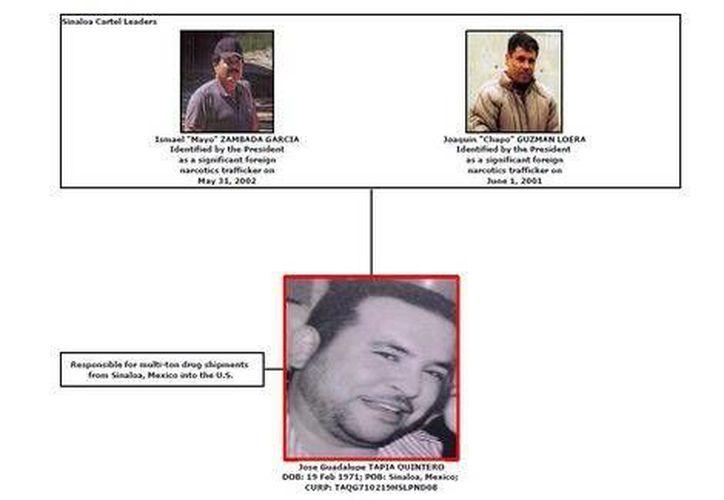 Si algún estadounidense se atreve a hacer negocios con José Guadalupe Tapia Quintero (foto-abajo), terminará preso o pagará una multa millonaria. (Milenio)