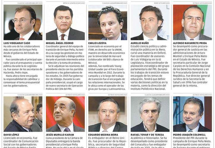 Los viables para integrar el gabinete de Enrique Peña Nieto, según MILENIO Diario.