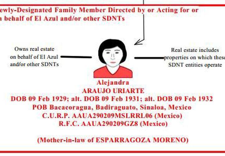 La inclusión de Araujo Uriarte es la tercera acción de EU contra los familiares de 'El Azul'. (treasury.gov)