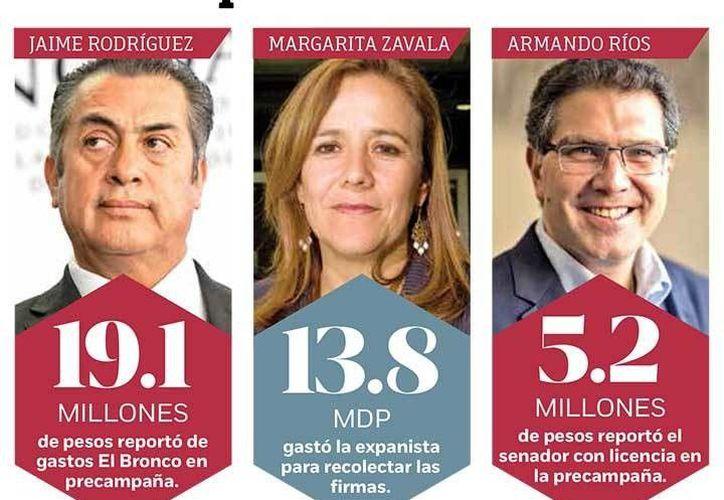 El Bronco reportó ingresos por 19 millones 186 mil 61 pesos y gastos por 19 millones 185 mil 37 pesos. (Gráfico tomado de Excelsior)