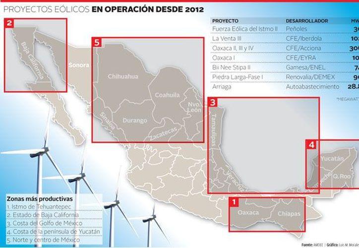 Proyectos eólicos en operación desde 2012. (Agencias)