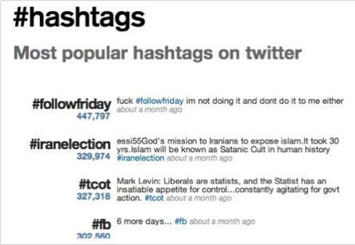 En Twitter y otros lugares, los 'hashtag' han creado tendencias sociales instantáneas. (hecollegetownlife.com)