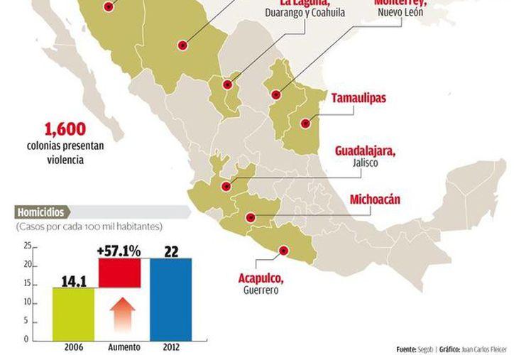 El asesinato es la primera causa de muerte entre personas de 15 a 44 años en México, según el Inegi. (Milenio)