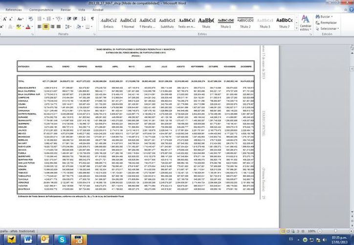 Estimado del fondo general de participaciones 2013 publicado en el Diario Oficial de la Federación. (Redacción/SIPSE)