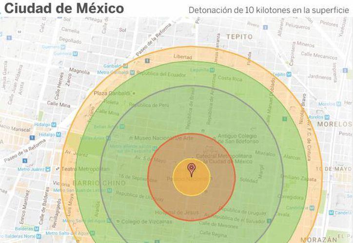 Efectos que causaría la bomba atómica norcoreana sobre la Ciudad de México.