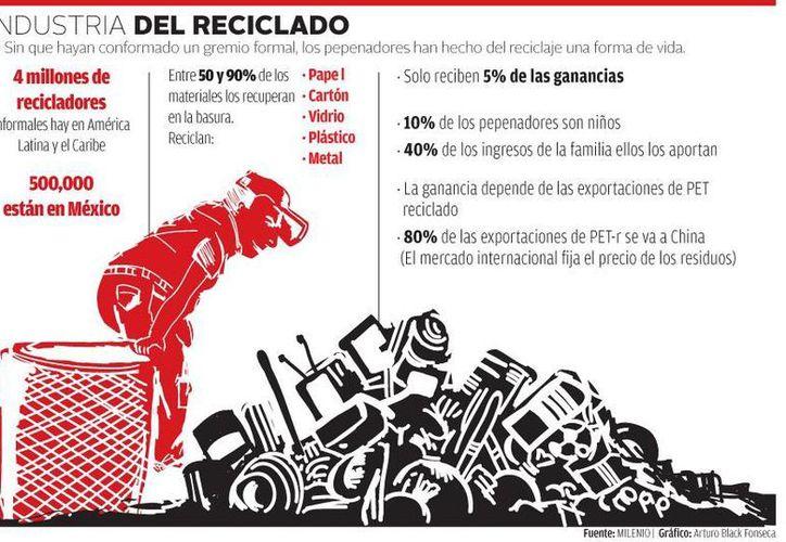 Los recicladores sólo reciben 5% de las ganancias por su trabajo. (Milenio)