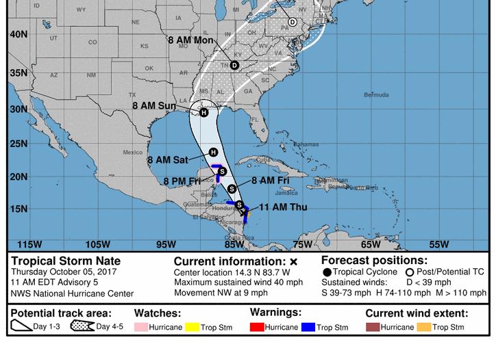 La trayectoria de 'Nate' durante las próximas horas. (Imagen: Centro Nacional de Huracanes)