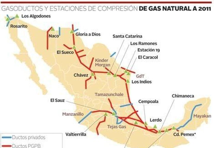 Conductos y estaciones de compresión de gas natural a 2011. (Milenio)