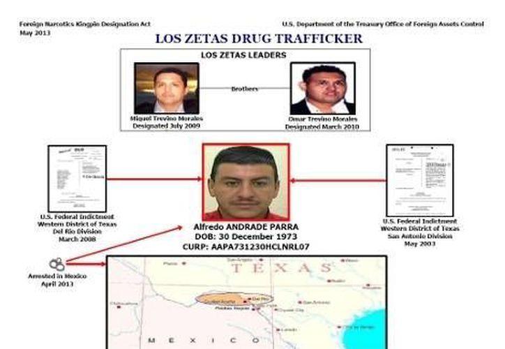 Andrade Parra tiene una orden federal de arresto en Texas. (Departamento del Tesoro)