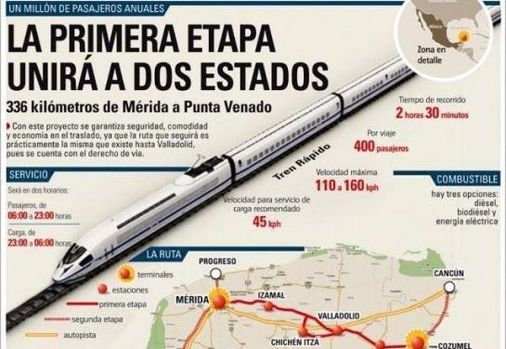 Este mes los gobernadores de Yucatán y Quintana Roo deben reunirse para definir la tarea que realizarán en torno al proyecto del tren transpeninsular. (SIPSE)