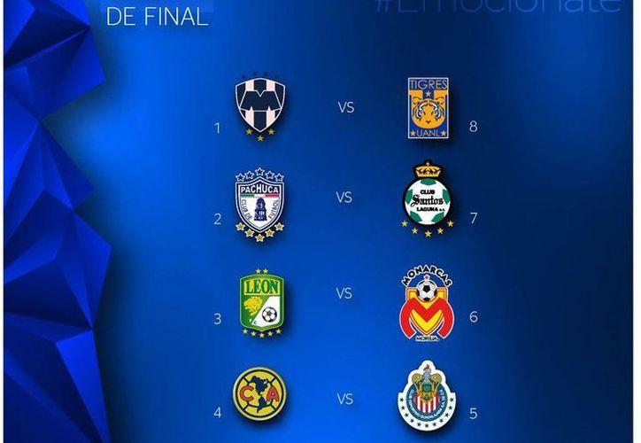 Los cuartos de final del torneo Clasura 2016 registrarán una edición más de los clásicos América-Chivas y Rayados-Tigres.- (Twitter: @LIGABancomerMX)