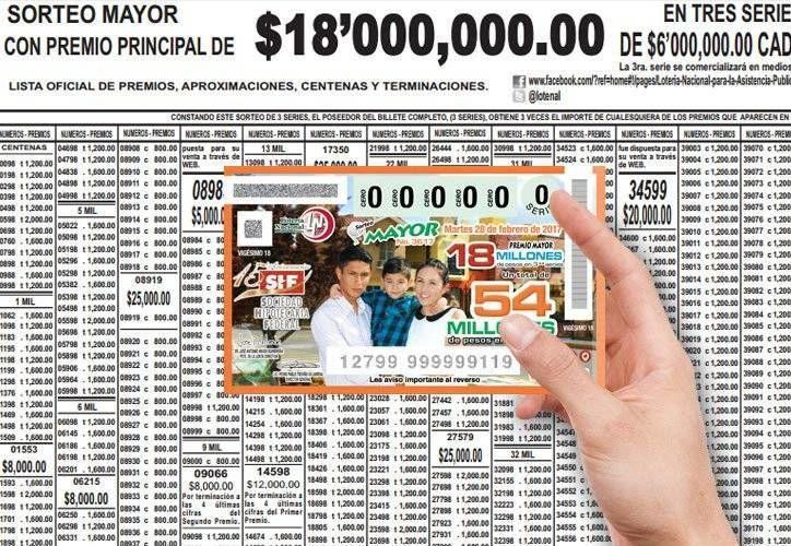 Imagen de promoción del billete del Sorteo Mayor 3617 de la Lotería Nacional, celebrado anoche y cuyas series 1 y 2 fueron remitidas para su venta en Mérida, Yuc. (@lotenal)