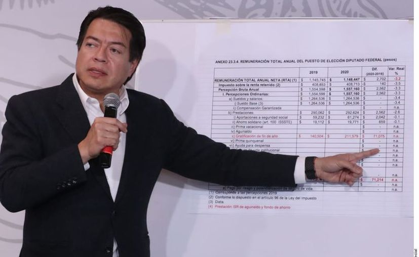 En conferencia de prensa, explicó que los diputados ganan un sueldo bruto de 105 mil 378 pesos de dieta al mes, que dividido por 30, da 3 mil 512.6 pesos al día. (Agencia Reforma)