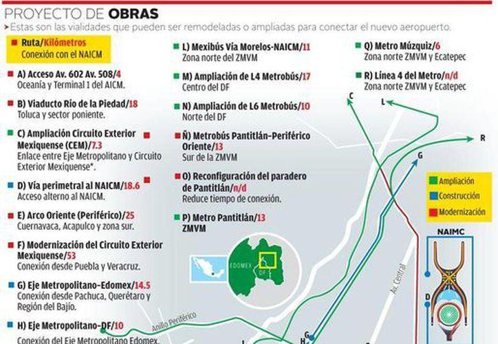 Mapa que muestra las vialidaes que podrían ser modificadas debido a la construcción del aeropuerto capitalino. (Milenio)