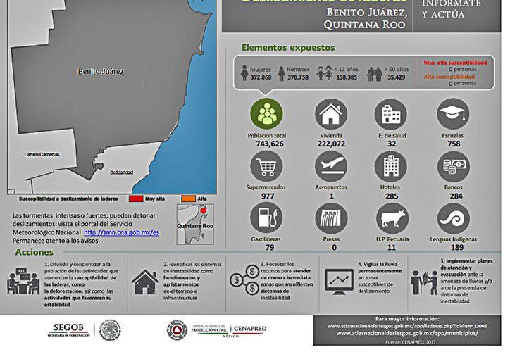Fue presentado el proyecto de actualización del atlas de riesgo para el municipio de Benito Juárez. (Jesús Tijerina/SIPSE)