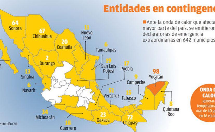 Segob emite declaración de emergencia para Yucatán y 23 estados más ante las altas temperaturas que agobian a gran parte del país. (Milenio Novedades)