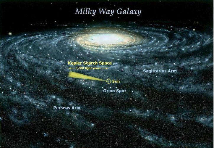 Zona vigilada por el telescopio Kepler, lanzado al espacio exterior en 2009. (Foto de la NASA)