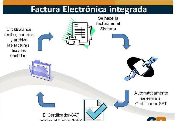 Únicamente se requiere una conexión a internet. (clickbalancemonterrey.com.mx)