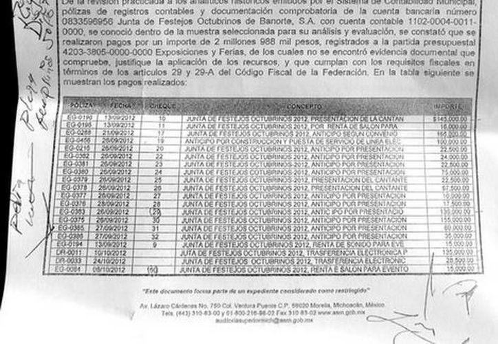 Auditoría a la cuenta pública de Apatzingán. (Especial/Milenio)