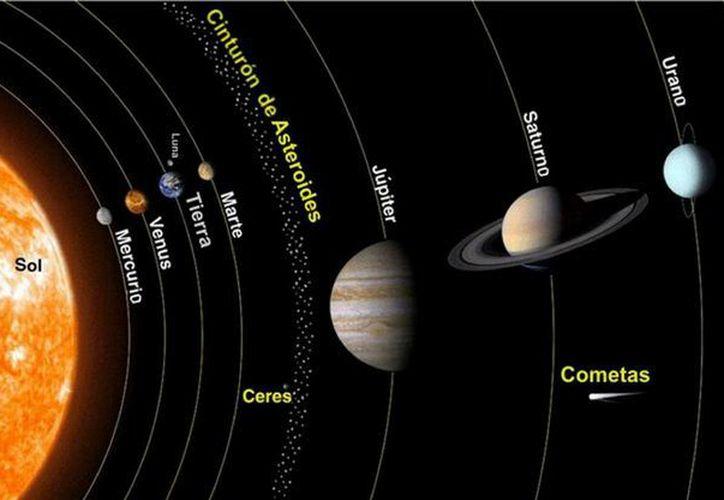 Este domingo Marte y Venus (izquierda) tendrán su primer acercamiento nupcial desde el 7 de abril de 2013. (sistemasolar.us/Foto de contexto)