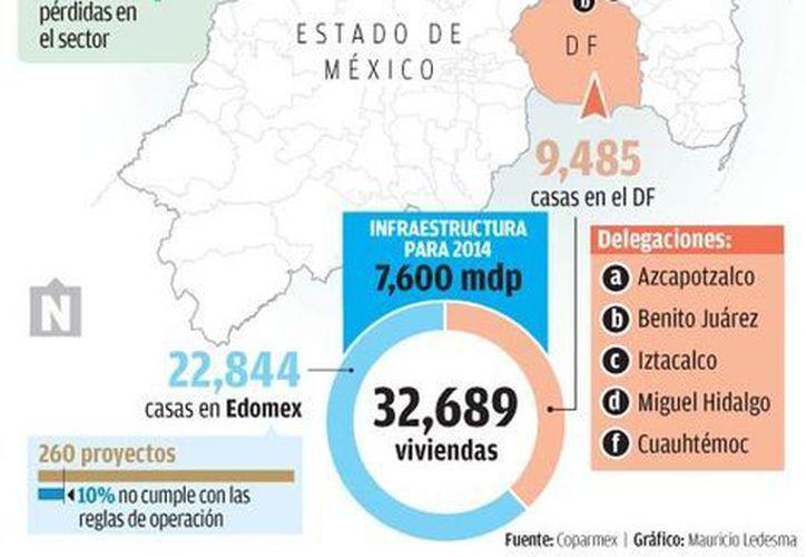 Las pérdidas por la ocupación ilegal de viviendas en el Estado de México es de unos 325 millones de pesos. (Milenio)
