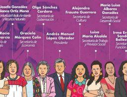 ¿Quiénes podrían conformar en gabinete de AMLO?