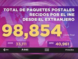Inicia el conteo de votos de mexicanos en el extranjero