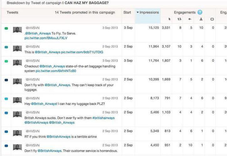 El alcance de la campaña emprendida por Syed fue de casi 80 mil usuarios. (Foto: Twitter)