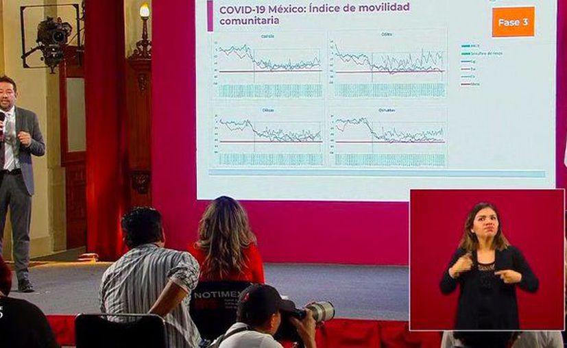 Ricardo Cortés Alcalá, titular de la Dirección General de Promoción de la Salud, informó que la movilidad de la población incrementó en 16 estados. (Foto: Reforma).